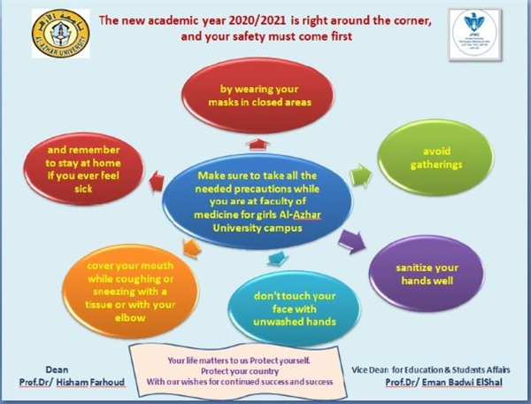 Integrated Curriculum First Year Students Awareness Week 2020/2021