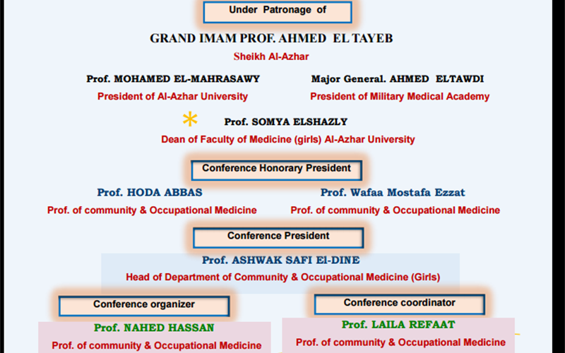 The Annual Scientific Conference of Community Department on 30 April 2018